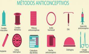 Está garantizada la demanda de anticonceptivos en Neuquén