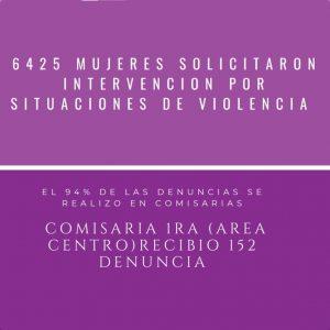 Violencia machista: Presentan el primer informe oficial de la ciudad de Neuquén